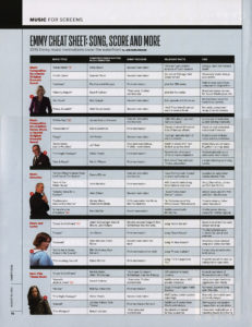 Emmy Cheat Sheet - sm